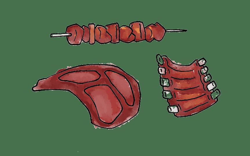 Accord mets & vins - Une bonne viande